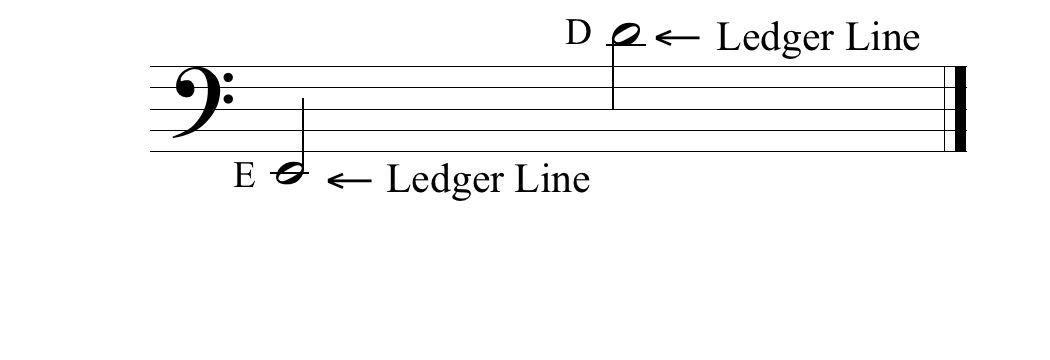 LedgerLinesBassClef000